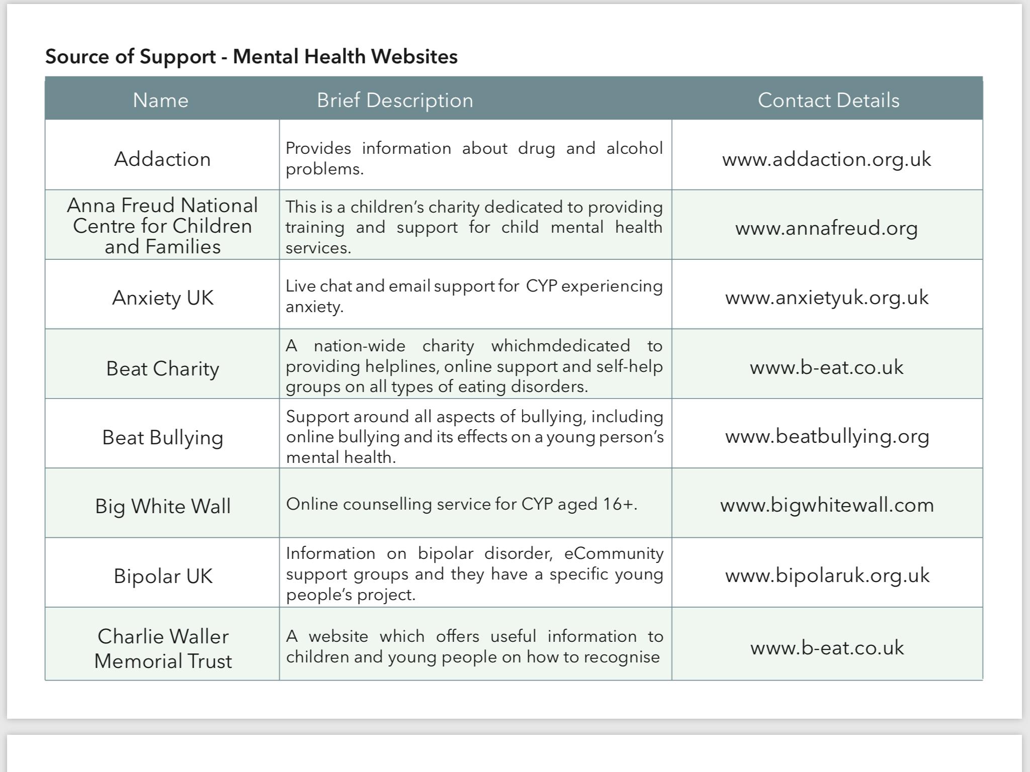 Charlotte Lowe Psychological Services